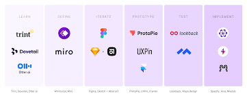 Miro Design Tool Designers Tool Stack Of 2020 Ux Collective