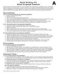 Educational Research Proposal Sample via  Writing a Grant Proposal Template sawyoo com