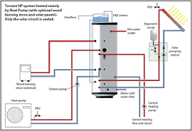 wiring diagram for geyser thermostat on wiring images free Central Heating Wiring Diagrams air source heat pump schematic central heating wiring diagrams