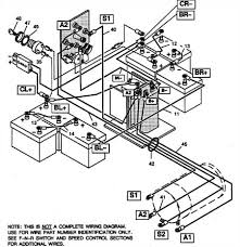 wiring diagram for 1996 ezgo golf cart ireleast info 1996 ezgo golf cart wiring diagram 1996 wiring diagrams wiring diagram