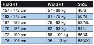 Torelli Wetsuit Size Chart Torelli Gondwana 5mm Jacket Only Wetsuits Spearfishing