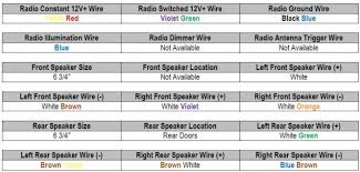 01 prelude radio wiring diagram honda accord wiper wiring diagram 96 ek radio harness diagram at 1996 Honda Civic Radio Wiring Diagram