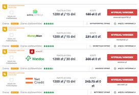 Porównywarka Loando - Sprawdź! | Pożyczkowy Portal