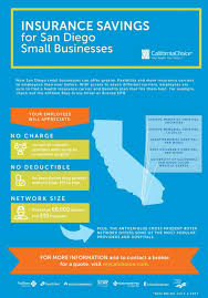 health insurance for small business in ny coverage businesses owners plans california