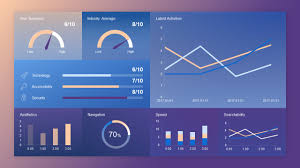 Kpi Chart Template 10 Best Dashboard Templates For Powerpoint Presentations