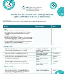 transition plan examples post secondary transition planning for students with lds ld school