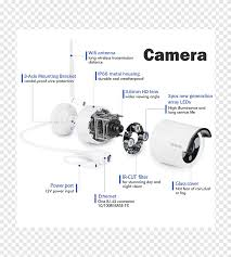 Wireless Reverse Camera Wiring Diagram
