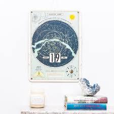 Perpetual Calendar Celestial Chart
