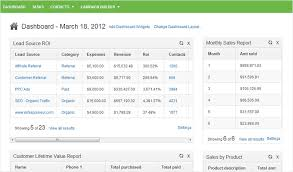 Crm Reviews We Review Infusionsoft A Leading Crm For Small Businesses