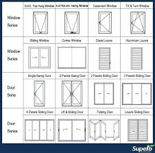 door types door types double hung architecture info door types architecture  . door types ...