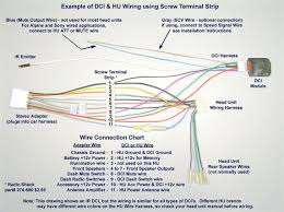 stereo wiring harness diagram wiring diagram sony radio wire harness diagram at Sony Stereo Wire Harness Diagram