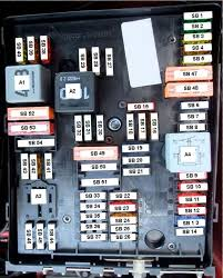 audi a4 b7 fuse box diagram audi image wiring diagram passat b7 fuse assignment for right hand drive cars passat on audi a4 b7 fuse box