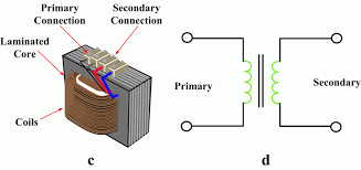 electrical transformer diagram. Electrical Transformer Circuit Diagram Power | Academia