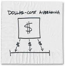 Image result for dollar cost averaging