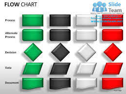 3d Flow Chart Powerpoint Flow Chart Powerpoint Presentation Slides Ppt Templates
