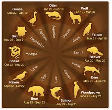Native American Birth Chart Native American Astrology Calleen Wilder
