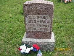 Ruth Summers Byrd (1874-1920) - Find A Grave Memorial