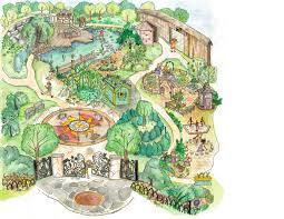 children garden. hershey children\u0027s garden children w