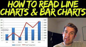 How To Read Stock Charts For Day Trading Day Trading Charts Line Charts And Bar Charts Explained