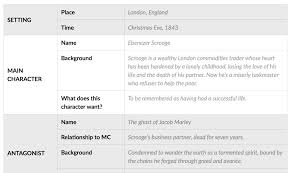 Story Outline Template 24 Creative Writing Templates for Planning Your Novel 1