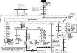 similiar 1999 ford f 150 tailgate diagram keywords 1999 ford f 150 fuse box diagram together 1999 ford f 150 tail