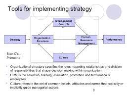 management control system 8
