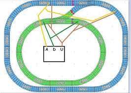loops don t run independently o gauge railroading on line forum zwhelp