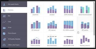Javascript Charts Visual Editor Is Now Live Amcharts