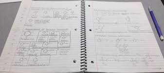 organic chemistry notes are extremely satisfying album on ur report post post