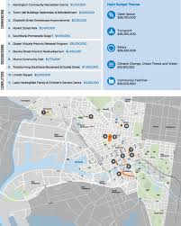 Budget Projects Annual Plan And Budget 2019 20 City Of Melbourne