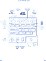 2006 dodge fuse box diagram 2006 wiring diagrams online