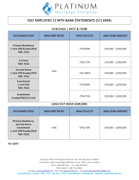 Self Employed 12 Month Bank Statement Mortgage Loan Program