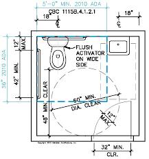 Ada Bathroom Design Ideas Cool Design