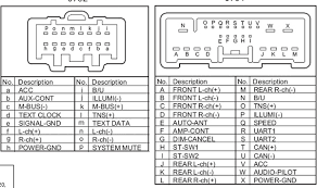 2001 mazda tribute stereo wiring diagram wiring diagram and