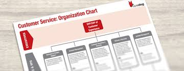 Customer Service Department Org Chart Template Opsdog