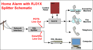 internet dsl splitter wiring diagram internet auto wiring 10 0 homerun diagrams and procedures at t southeast forum faq on internet dsl splitter wiring