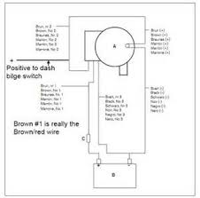 rule 1100 automatic bilge pump wiring diagram images the marine installer s rant johnson bilge pump wiring