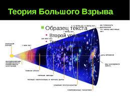 Теория большого взрыва реферат > решено и закрыто Теория большого взрыва реферат