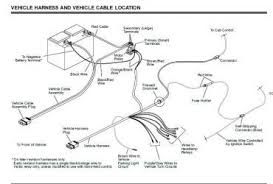fisher snow plow wiring harness fisher plow wiring harness diagram Fisher Minute Mount 2 Wiring Diagram wiring diagram for fisher minute mount 2 readingrat net fisher snow plow wiring harness fisher minute fisher minute mount 2 wiring diagram 05 f250