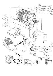 sewing equipment list info best sewing machine