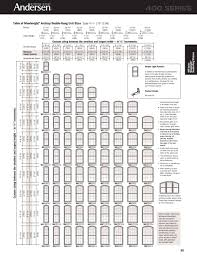 Andersen Windows 400 Series Size Chart Best Picture Of