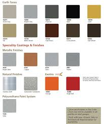 Products Farnham Roofing