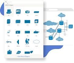 Network Diagram Cisco Network Diagram Software Cisco Network Design Tool