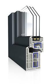 Ch 7k 3d Thermopower Höning Gmbh Für Fenster Und Türen