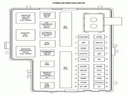 2003 dodge durango wiring diagram wiring diagram for dodge durango 1998 dodge dakota fuse box location at 2002 Dodge Dakota Fuse Panel Diagram