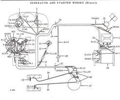 kubota service today per intercom diagrams pdf denso alternator list kubota service today per intercom diagrams pdf denso alternator list motor wiring ignition rtv doorbell clutch switch john parts data fermax