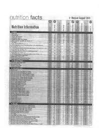 Mcdonald S Menu Calorie Chart Mcdonalds Menu And Nutrition Facts Pdf Mcdonalds Copycat