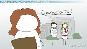 types of communication interpersonal non verbal written oral what is interpersonal communication in the workplace definition process examples