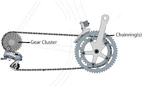 Bicycle Gear Chart What Are Bike Gear Ratios I Love Bicycling