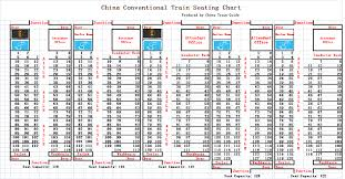 China Regular Train Seat Map Seat Arrangement On China